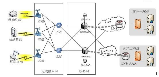电路 电路图 电子 设计 素材 原理图 553_267